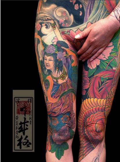 女生手臂泰国经文纹身分享展示