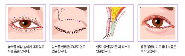 皮肤护理的五大步骤