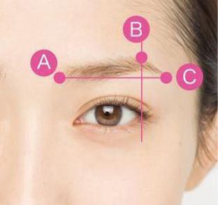 女左眼尾有痣_女生眉毛有痣代表什么?